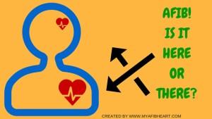 Heart Arrhythmia Problems